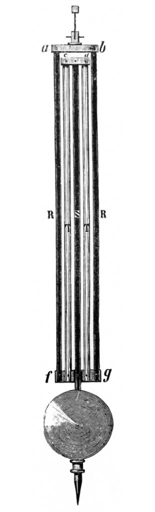 Temperatur Kompensation als Rostpendel